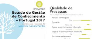 Sumário das respostas individuais (2017)